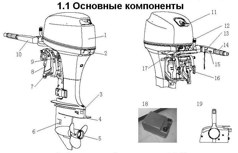 подбор винта подвесного мотора